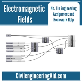 Electromagnetic Fields Assignment Help