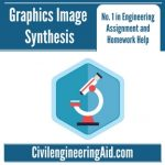 Graphics Image Synthesis
