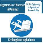 Organization of Materials in Buildings