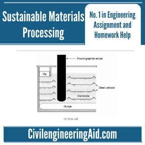 Sustainable Materials Processing Assignment Help